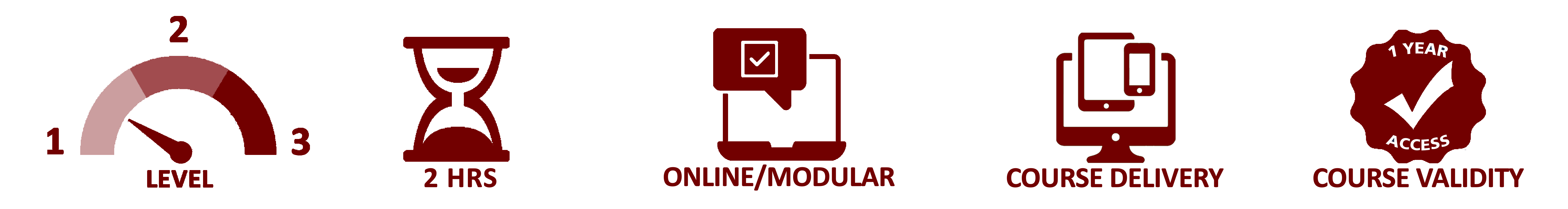 Awareness of Mental Health, Dementia and Learning Disability – Level 1 - eLearning Course - Mandatory Compliance UK -