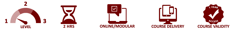 Care Certificate Standard 9 - E-Learning Courses - Mandatory Compliance UK -