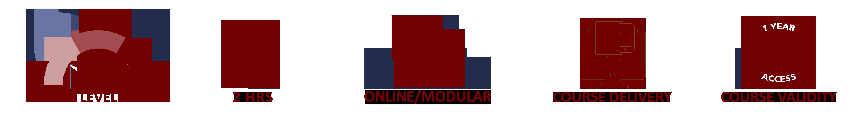 Manual Handling of Objects – Level 2 - eLearning Course - Mandatory Compliance UK -