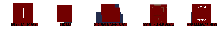 Change Management Training -Intermediate Level - eLearning Course - Mandatory Compliance UK -