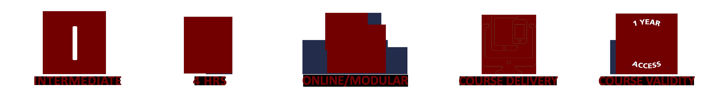 Manager Management Training – Intermediate Level - eLearning Course - Mandatory Compliance UK -