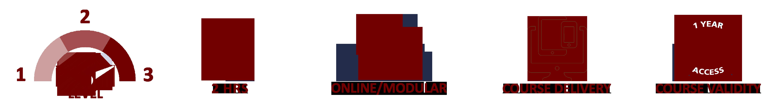 Basic Life Support - Online Learning Courses - E-Learning Courses - Mandatory Compliance UK-