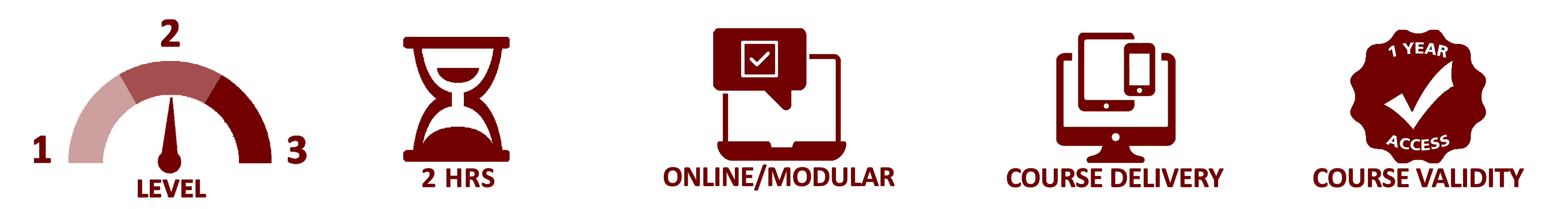 The Mental Capacity Act - Online Learning Courses - E-Learning Courses - Mandatory Compliance UK -