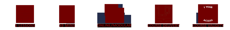 Managing Emails Effectively - E-Learning Courses - Mandatory Compliance UK -