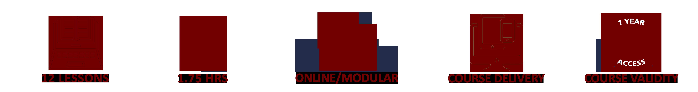 Motivational Ethical Choices - E-Learning Courses-Mandatory Compliance UK -