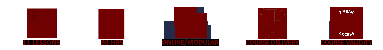 Persuasive Communication - Online Training Course - The Mandatory Training Group UK -