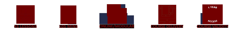 Mastering Employee Training and Development - Online Training Package - Mandatory Compliance UK - Icons -