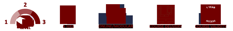 Care Certificate Assessor - E-Learning Courses-Mandatory Compliance UK -