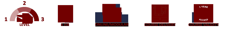 Care Certificate Standard 8 - Train the Trainer Course - Mandatory Compliance UK -