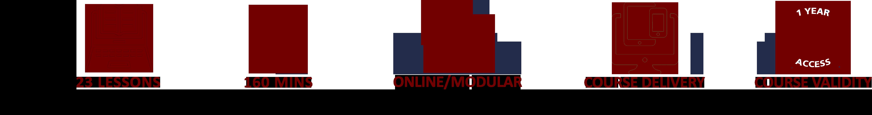 Mastering Microsoft Excel 2013 - Advanced - Online Training Courses - Mandatory Compliance UK -
