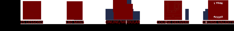 Mastering Microsoft Excel 2016 - Intermediate - E-Learning Courses - Mandatory Compliance UK -
