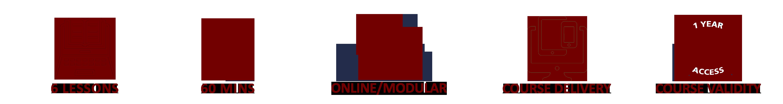Office 365 Groups Essentials - Basics - Mandatory Compliance UK -