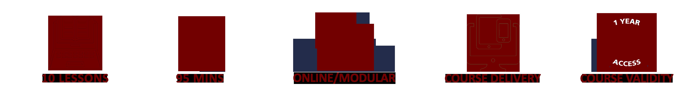 Internet Marketing - Online Learning Courses - E-Learning Courses - Mandatory Compliance UK-