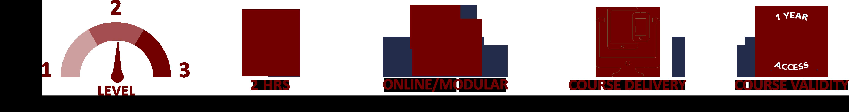 Dysphagia Awareness - Level 2 - Online Training Courses - Mandatory Compliance UK -